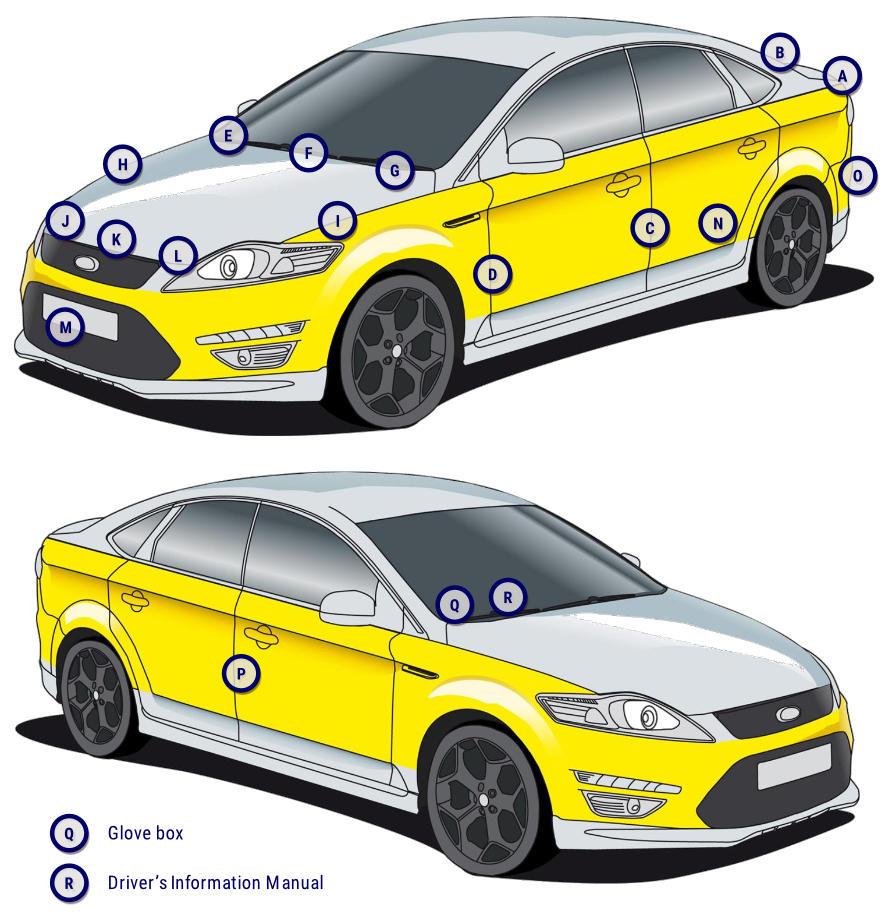 Car Color Code Label Locations