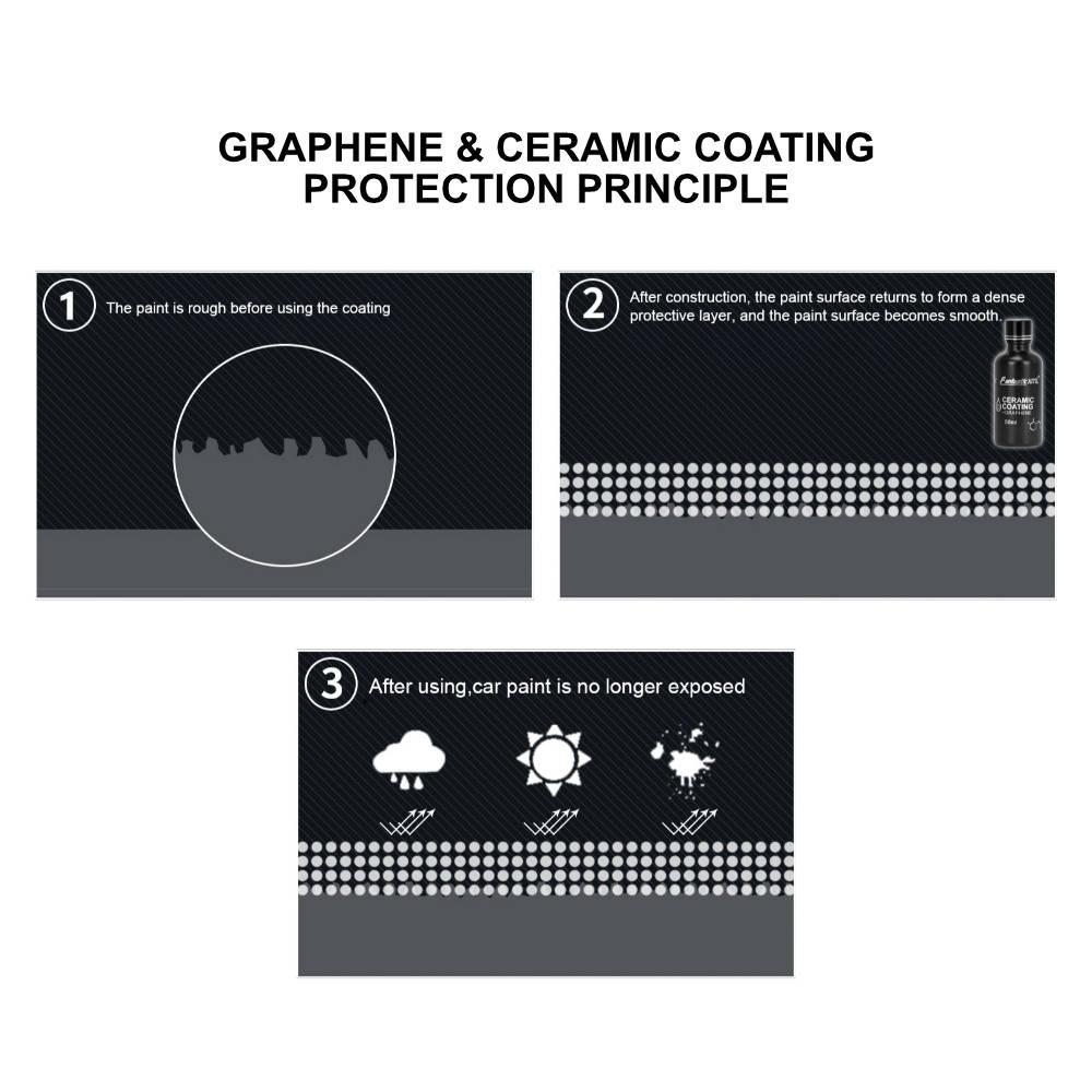 9H Ceramic Graphene Coating